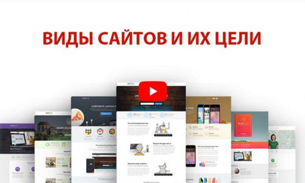 Виды сайтов и их цели